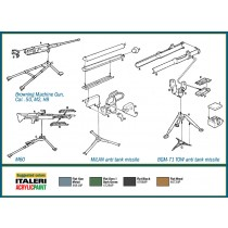 Italeri ITA6421 Modern Light Weapons Set ( 45 ) 1:35